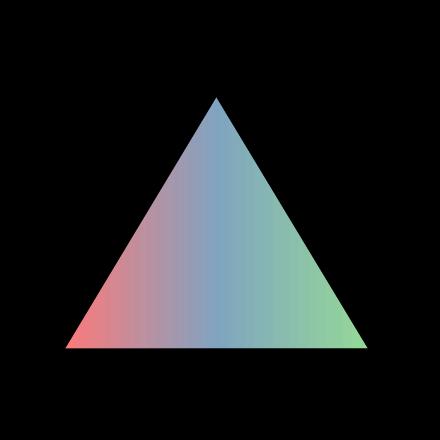 Magisches Dreieck der Vermögensanlage (Quelle: Wikipedia)