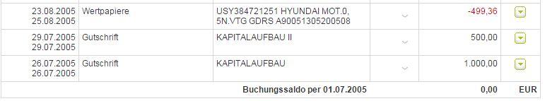 Erste Schritte an der Börse - Kapitalaufbau
