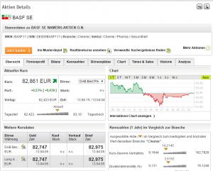 BASF Profil bei der DAB Bank