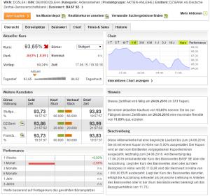 Aktienanleihe BASF - Details bei BASF