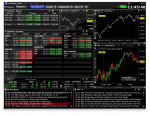 Trader Workstation TWS (Quelle Interactive Brokers)